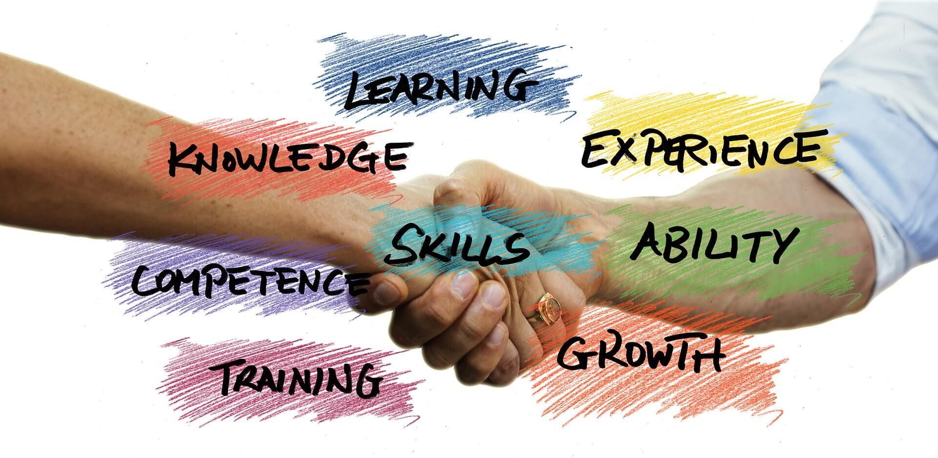 Fundamentals of Executive
